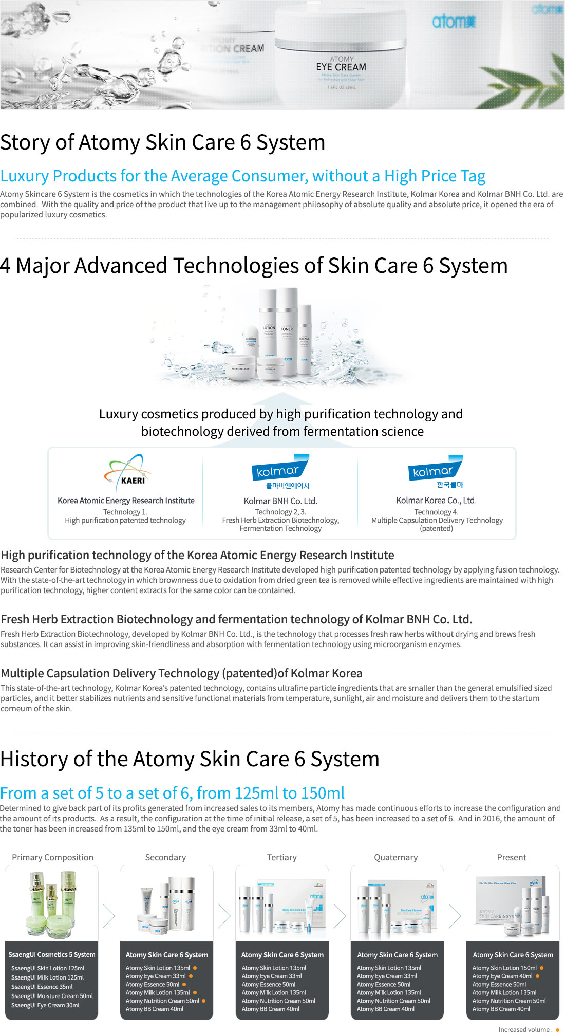 Story of Atomy Skin Care 6 System