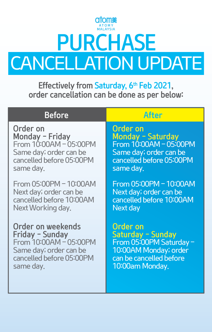 [OFFICE] Purchase Cancellation Update Notice